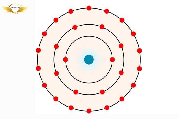 قانون ارتعاش - مدارهای الکترون